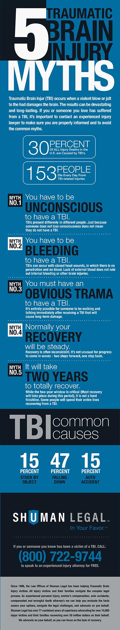 5 traumatic brain injury myths