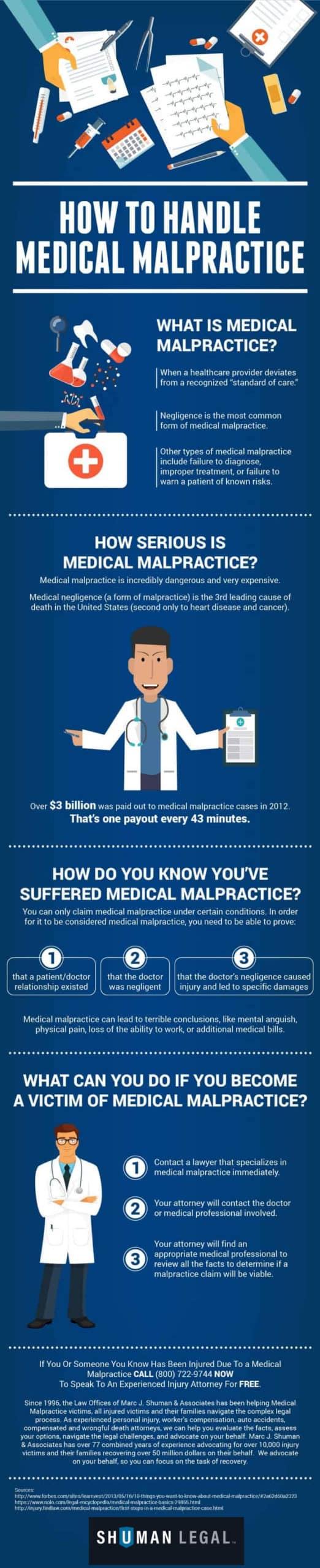 How to handle medical malpractice