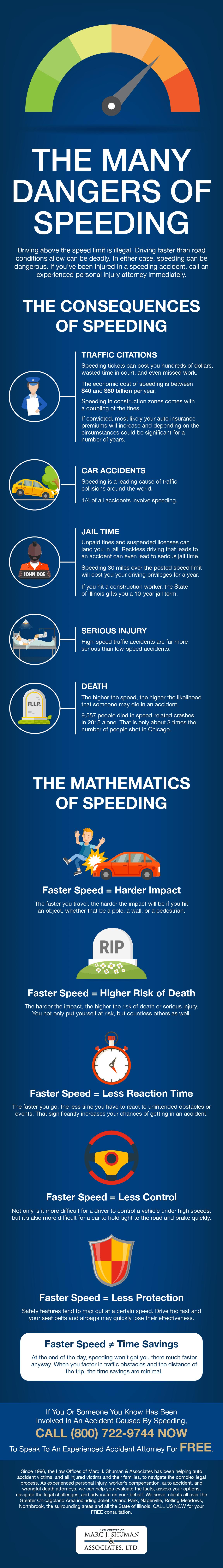 dangers of speeding