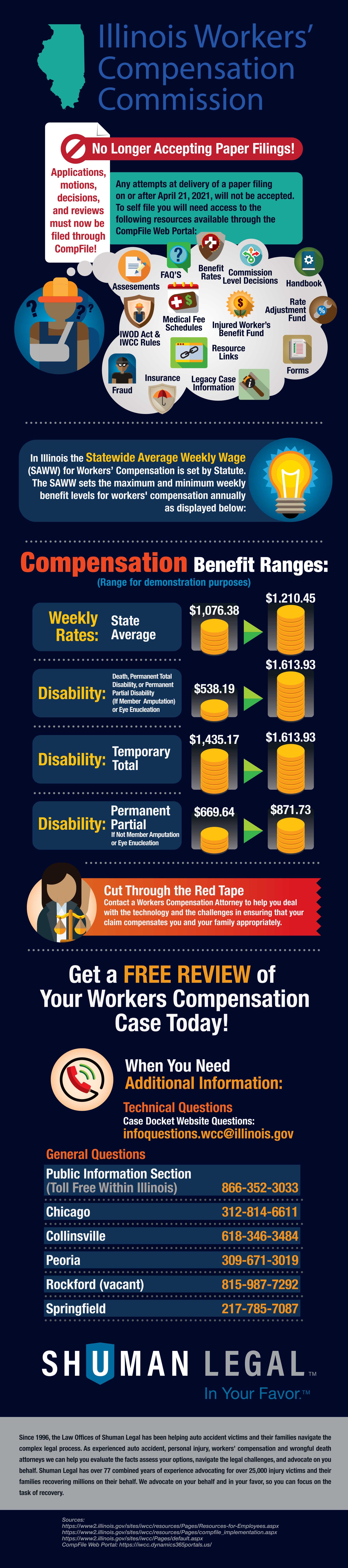 U.S. WORKPLACE INJURY STATISTICS